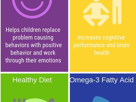 Alternatives To ADHD Medication