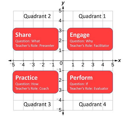 quadrant4.png