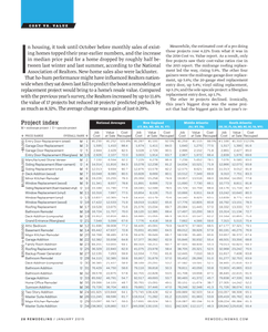 Cost Vs Value 2015 page 28.png