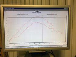 Jadus Dyno Graph - At Rear Wheel