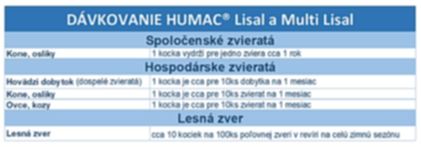 Davkovanie_HUMAC_Lisal_a_Multilisal.png