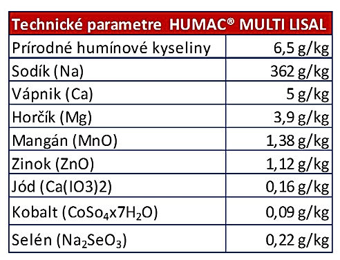 TP_HUMAC_Multi_Lisal.jpg