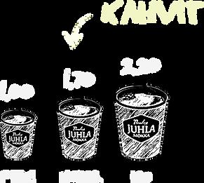 kahvit_maaliskuu.png