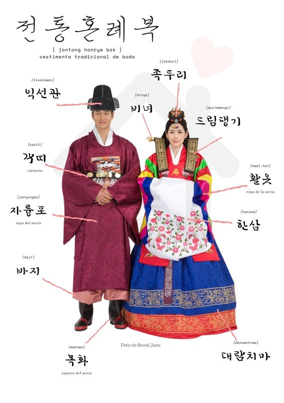 hanbok boda