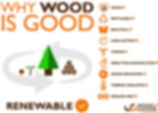 Wood is renewable (wooduchoose) livinwoo