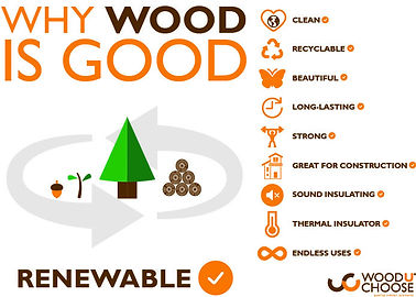 Wood is renewable (wooduchoose) livinwoo