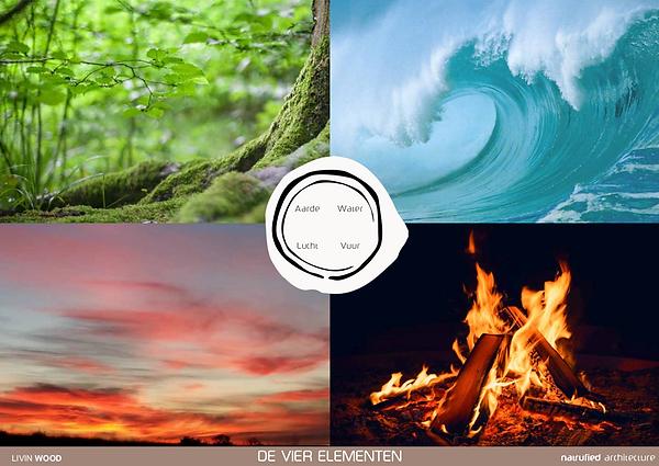 De vier elementen (livinwood).png