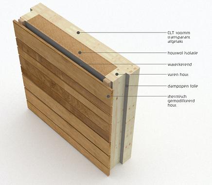 de wandopbouw in de Wood One van LIVINWO