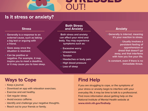 Stress or Anxiety?