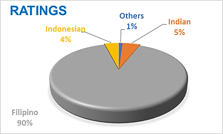 Piechart_02.png