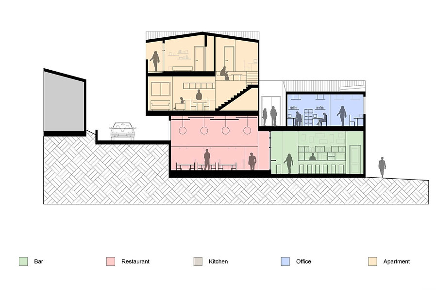 Lyttelton Hybrid | Hamish Shaw Architects | Bar | Retail | Hospitality | Office | Residential | Mixed-use | Concept | Christchurch |