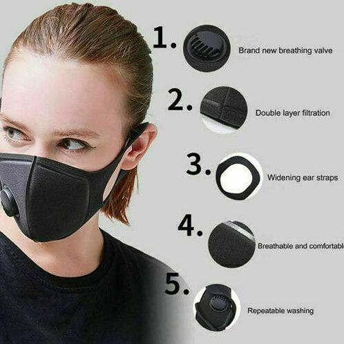 Filtermasker PM 2.5 wasbaar