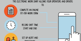 V6 Support for Chain of Responsibility (CoR) – Fatigue Management (Driver Hours)