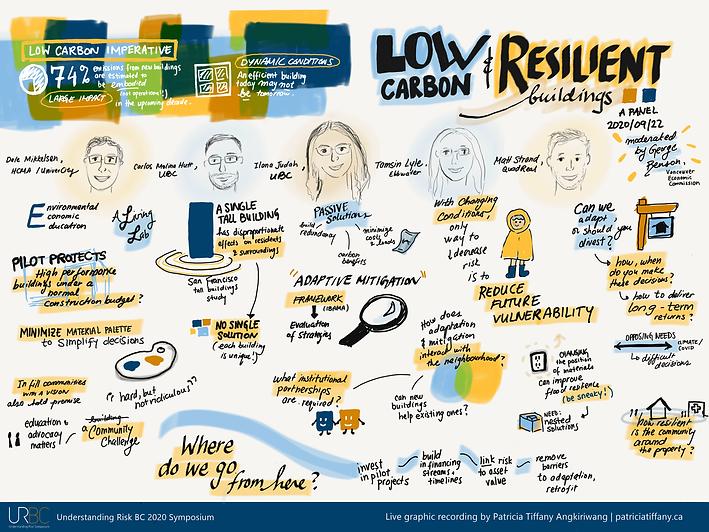 20200922_urbc-low-carbon-resilient-build