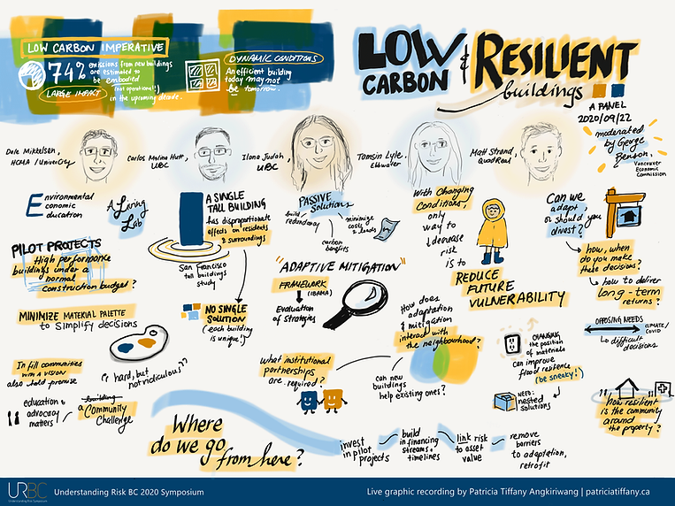 20200922_urbc-low-carbon-resilient-build