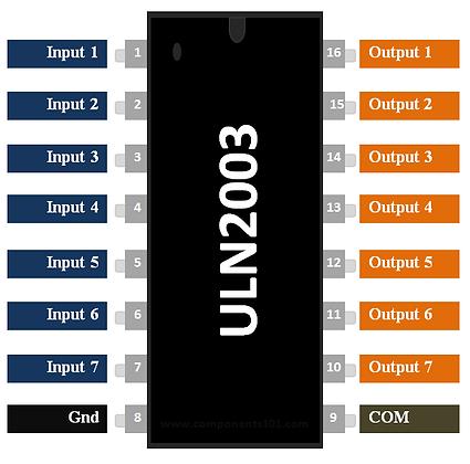 Pic ULN2003
