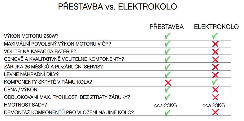 kolo vs elekotrokolo.PNG