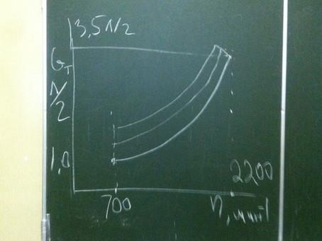 Немного теории: утечки и расход топлива