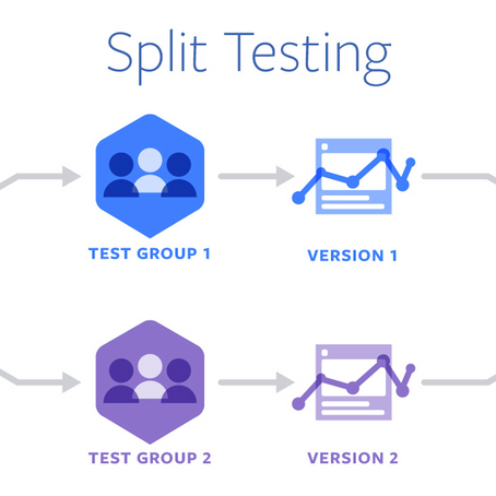 "What is ""Split Testing"" with Facebook Ads"