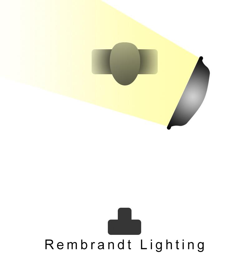Rembrandt-Dummy.jpg