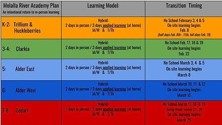 Reopening Plan Presentation 1.26.21.jpg