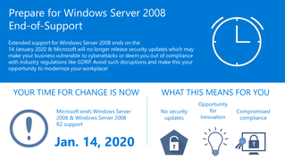 Are you prepped for the Windows Server 2008 End-of-Support?