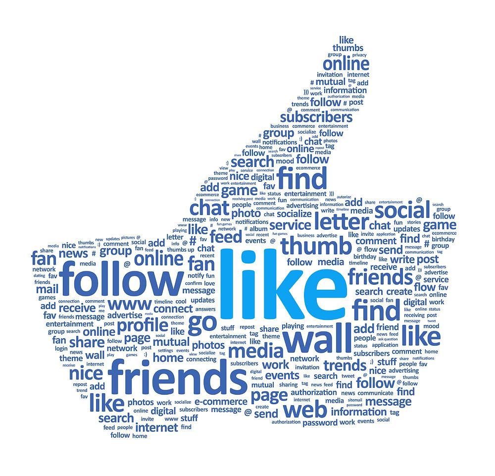 Facebook Marketing Today