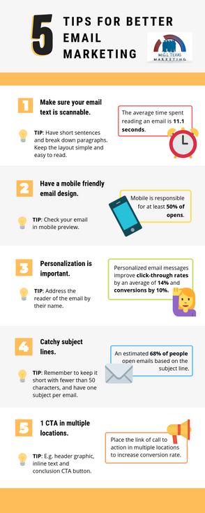 M.G.L Texas - 5 Key Email Marketing Tips