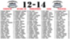 Leaderboards 12-14.jpg