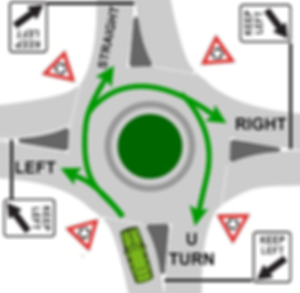 ROUNDABOUT AERIAL.png