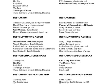 What Should Win Best Picture? (And Other Predictions)