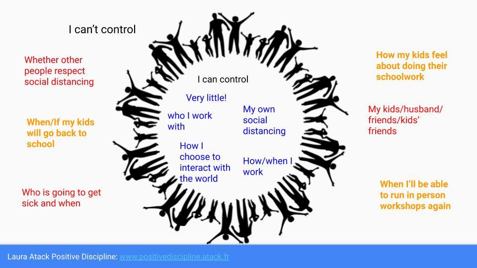Laura Atack Positive Discipline circle of control