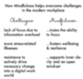 challengesmindfulness_edited.jpg