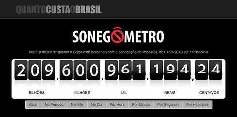 Quanto Custa Brasil