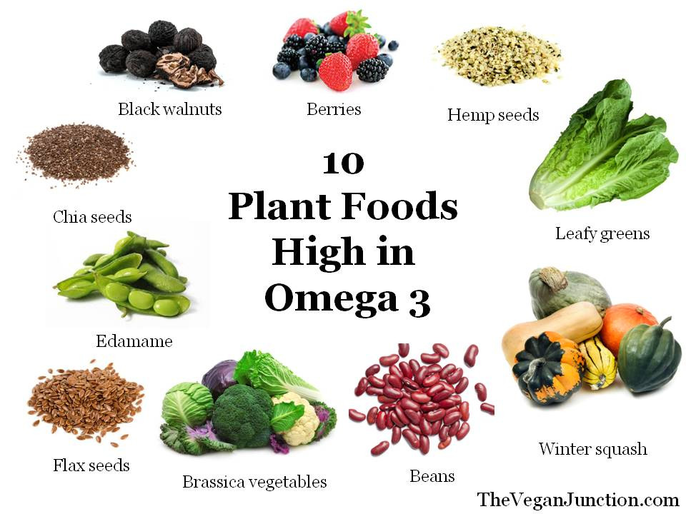 10-Plant-Foods-High-in-Omega-3.jpg