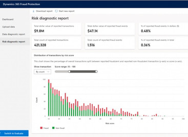 Microsoft Dynamics 365 Fraud Protection Public Preview is now available.