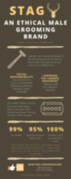 STAG Ethical male grooming brand made in britain infographic