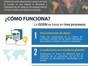 Contenido GDSN: ¿Qué es? ¿Para qué sirve? y ¿Cómo funciona?