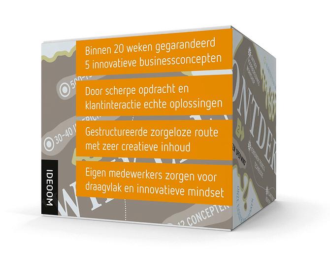 Out-of-the-box innoveren met VOORT/FORTH innovatie methode met Bart Schouten Ideoom
