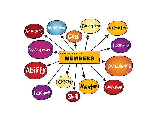 Primi, Dieci, Society, Membership