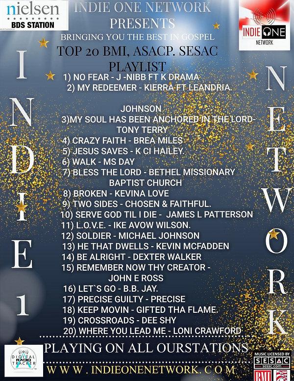 INDIE 1 NETWORK BMI, ASCAP, SESAC CHART