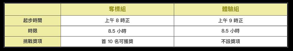 RFW2020_Categories_30km_01_chin