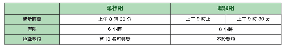RFW2020_Categories_15km_01_chin