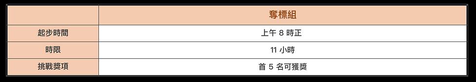 RFW2020_Categories_42km_01_chin