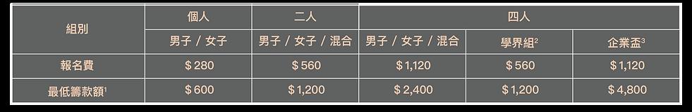 RFW2020_Categories_42km_02_chin