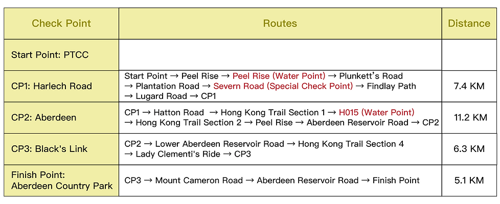 Routes_30km_eng.png