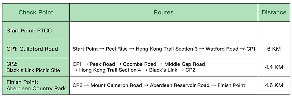 RFW2020_Routes_15km_eng