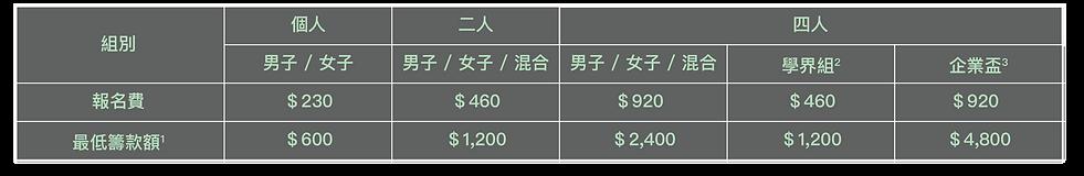 RFW2020_Category_15km_02_chin