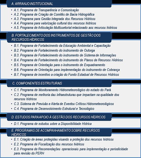 componentes e programas.png