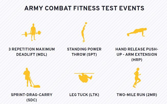 combat fitness.PNG